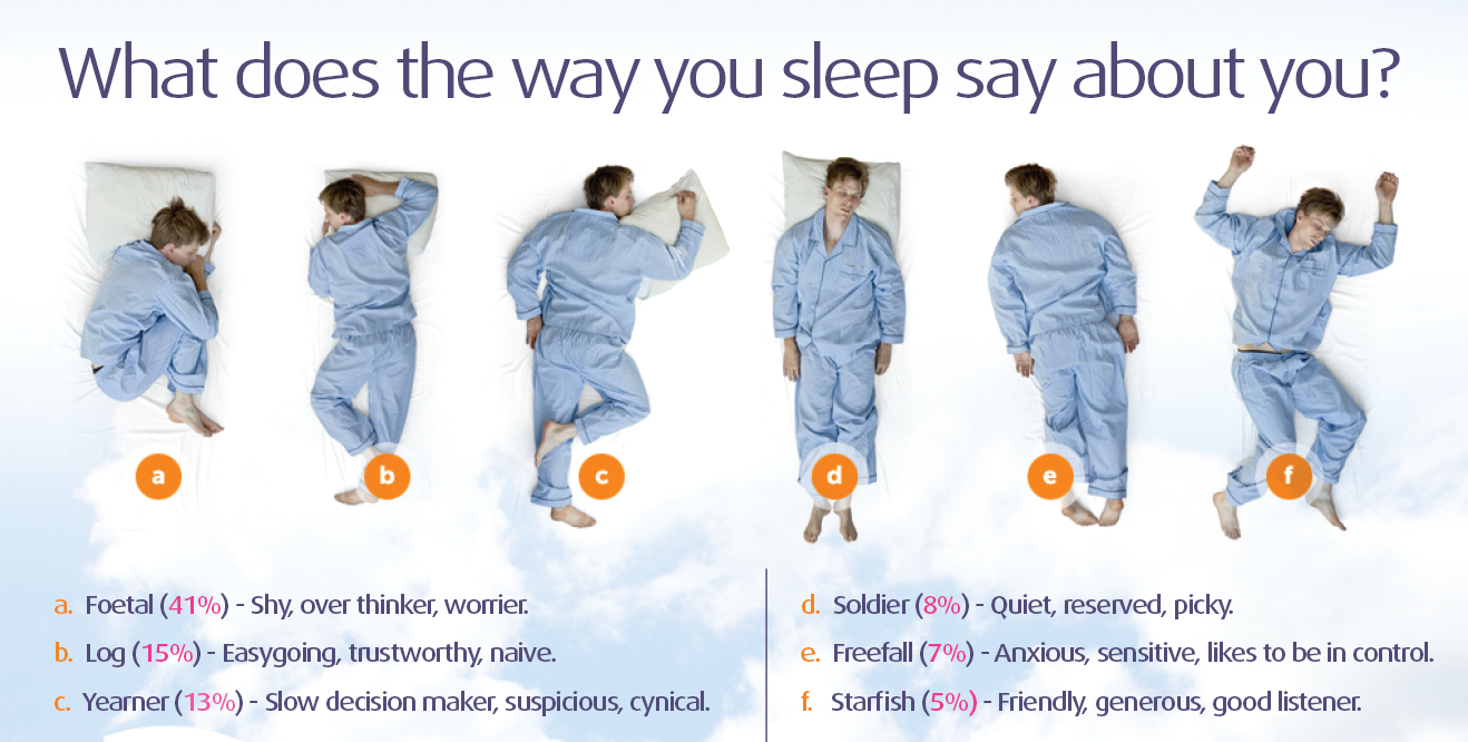 What Does Sleeping Position Say About You Bamboo Pillow